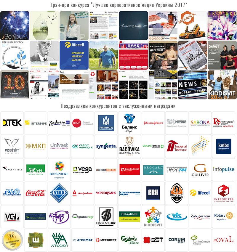 Лучшее корпоративное медиа Украины